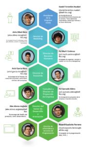Infografia de les miniempreses guanyadores de Bell-lloc